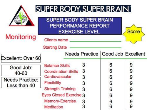 Super Body, Super Brain new revolutionary book in May 2010