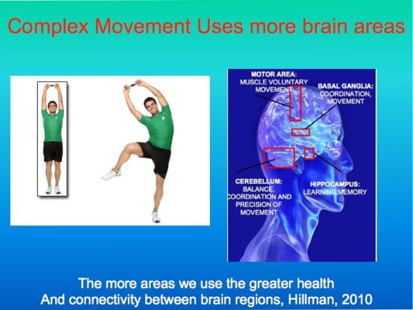 Complex physical movement uses more Brain Areas