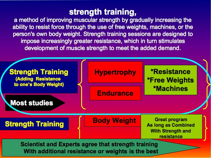 an analysis of the strength training and prepubescent youth Concurrent training in prepubescent children: the effects of sequence of strength and aerobic training on explosive strength and vo2max were observed between groups, an analysis of covariance (ancova) was estimated for each dependent variable, followed by bonferroni's post-hoc.