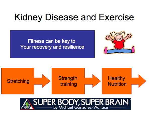 Kidney Disease and Exercise