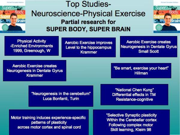 Neuroscience and Movement-Research for Super Body, Super Brain
