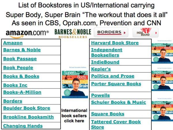 BOOKSTORES USA