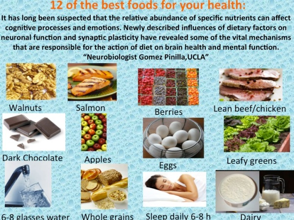 Superfoods for a greater health