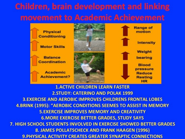 Children, brain development and linking movement to Academic Achievement