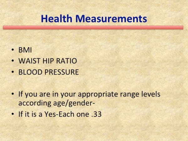 Health measurements
