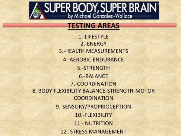 Super Body, Super Brain Test by Michael Gonzalez-Wallace