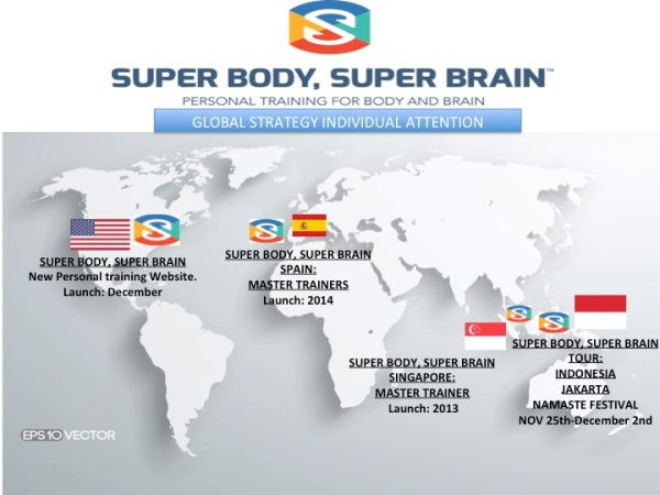 SUPER BODY SUPER BRAIN GLOBAL STRATEGY