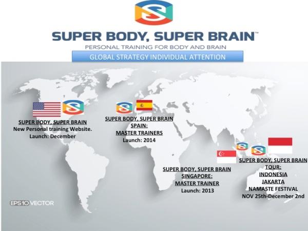 SUPER BODY SUPER BRAIN GLOBAL STRATEGY